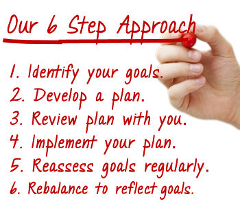 6step-approach